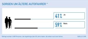DVR_Infografik_Sorgen_um_ältere_Autofahrer_01